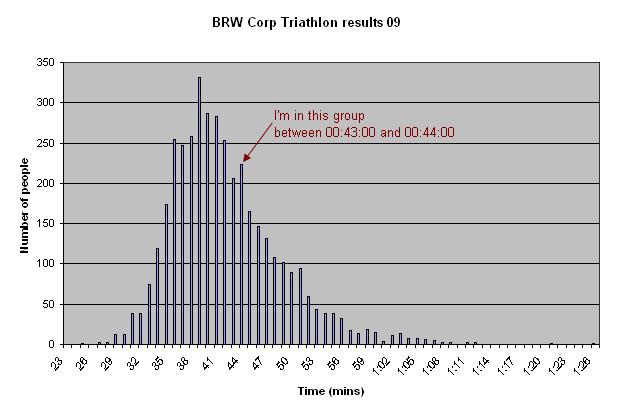 corp-tri-09-chart